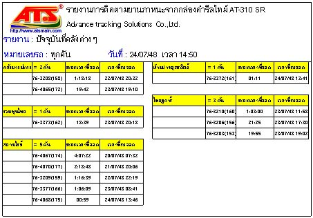 fleet management company profile pdf